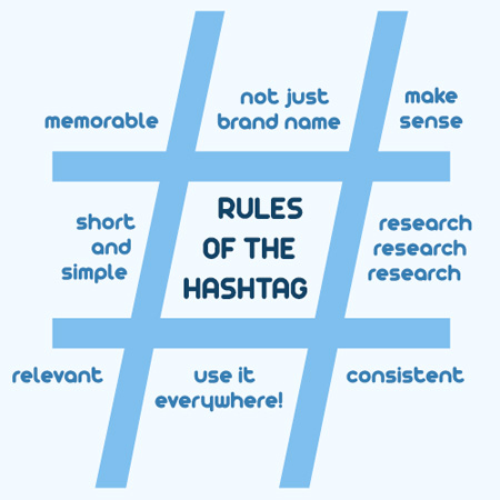Hashtags for eCommerce