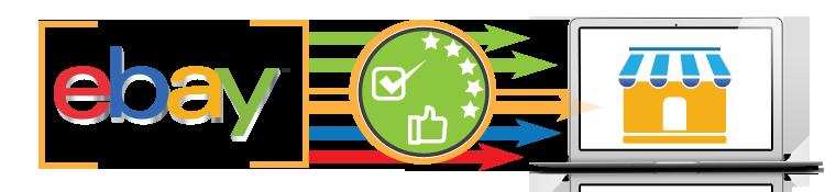 Ebay feedback import