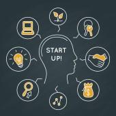 Business Basics for the E-Commerce Newbie