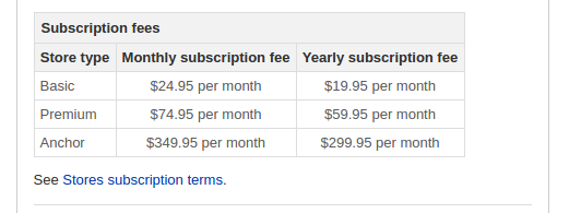 eBay fees after