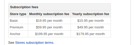 ebay fees before